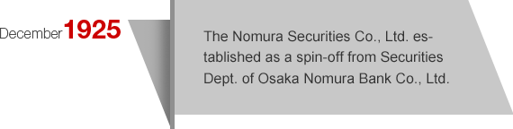 December1925 The Nomura Securities Co., Ltd. established as a spin-off from Securities Dept. of Osaka Nomura Bank Co., Ltd.
