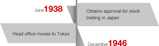 June1938 Obtains approval for stock trading in Japan December1946 Head office moves to Tokyo
