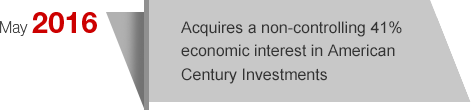 May2016 Acquires a non-controlling 41% economic interest in American Century Investments