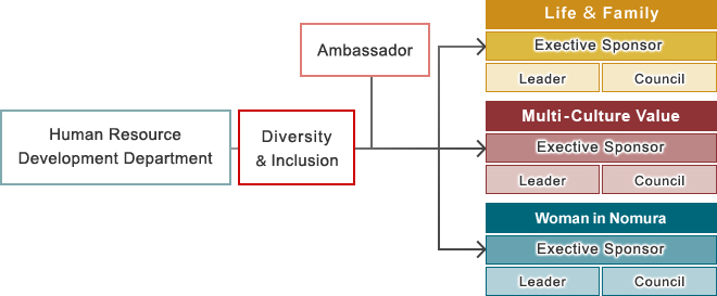 diversity and inclusion an organization emperical Diversity and inclusion in different work settings: emerging patterns, challenges, implications, and research agenda recent research on team and organizational diversity: swot analysis and implications, journal of.
